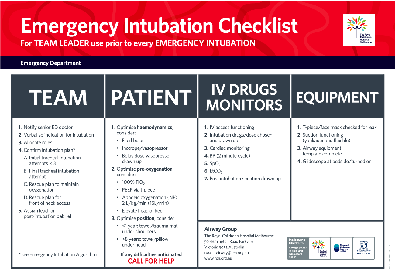 Figure 3 from Implementation of NAP4 emergency airway management