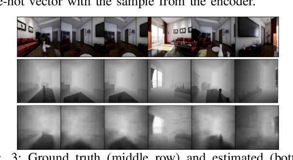 Figure 3 for GEN-SLAM: Generative Modeling for Monocular Simultaneous Localization and Mapping