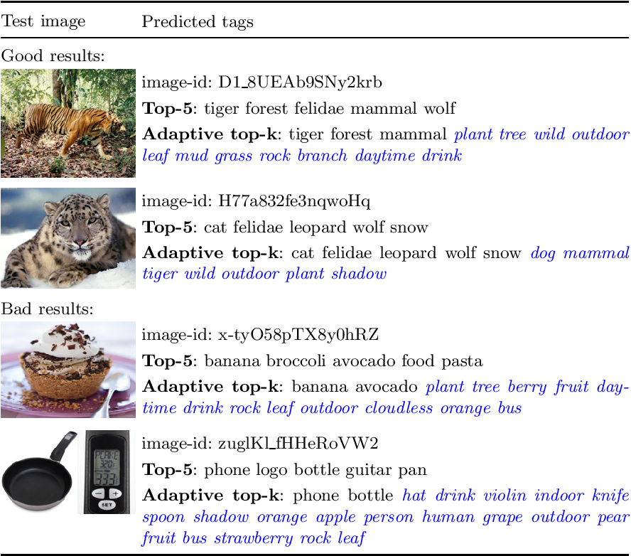 Figure 4 for Adaptive Tag Selection for Image Annotation