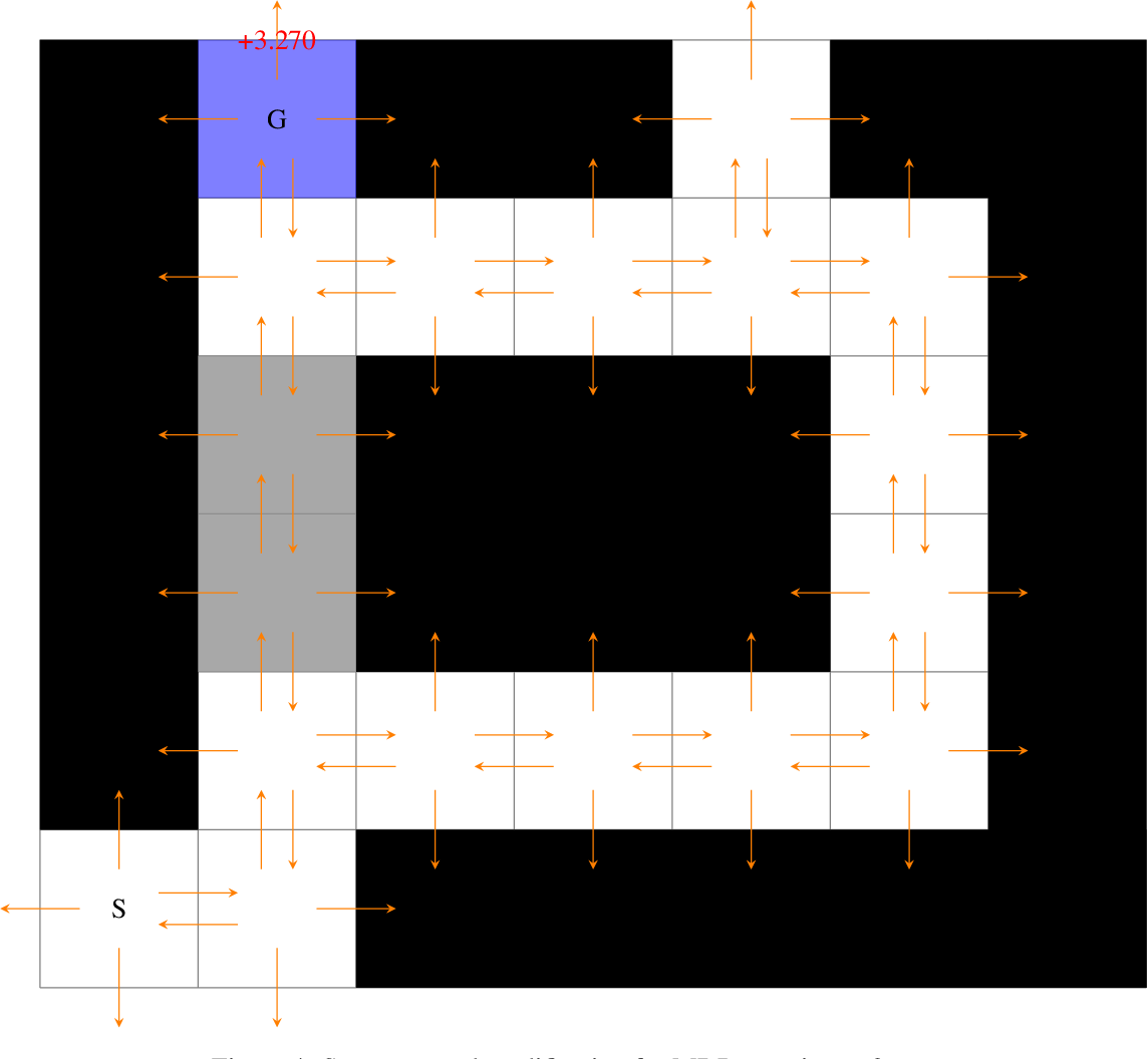 Figure 4 for Policy Poisoning in Batch Reinforcement Learning and Control