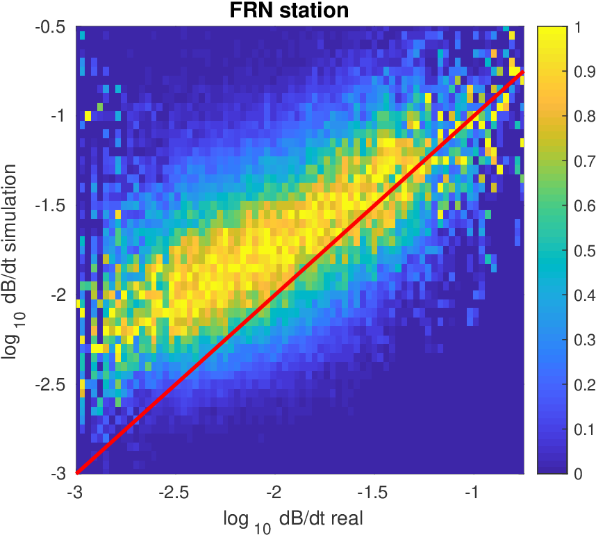 Figure 2 for A gray-box model for a probabilistic estimate of regional ground magnetic perturbations: Enhancing the NOAA operational Geospace model with machine learning