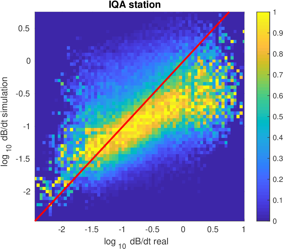 Figure 4 for A gray-box model for a probabilistic estimate of regional ground magnetic perturbations: Enhancing the NOAA operational Geospace model with machine learning