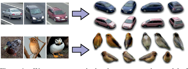 Figure 1 for Leveraging 2D Data to Learn Textured 3D Mesh Generation