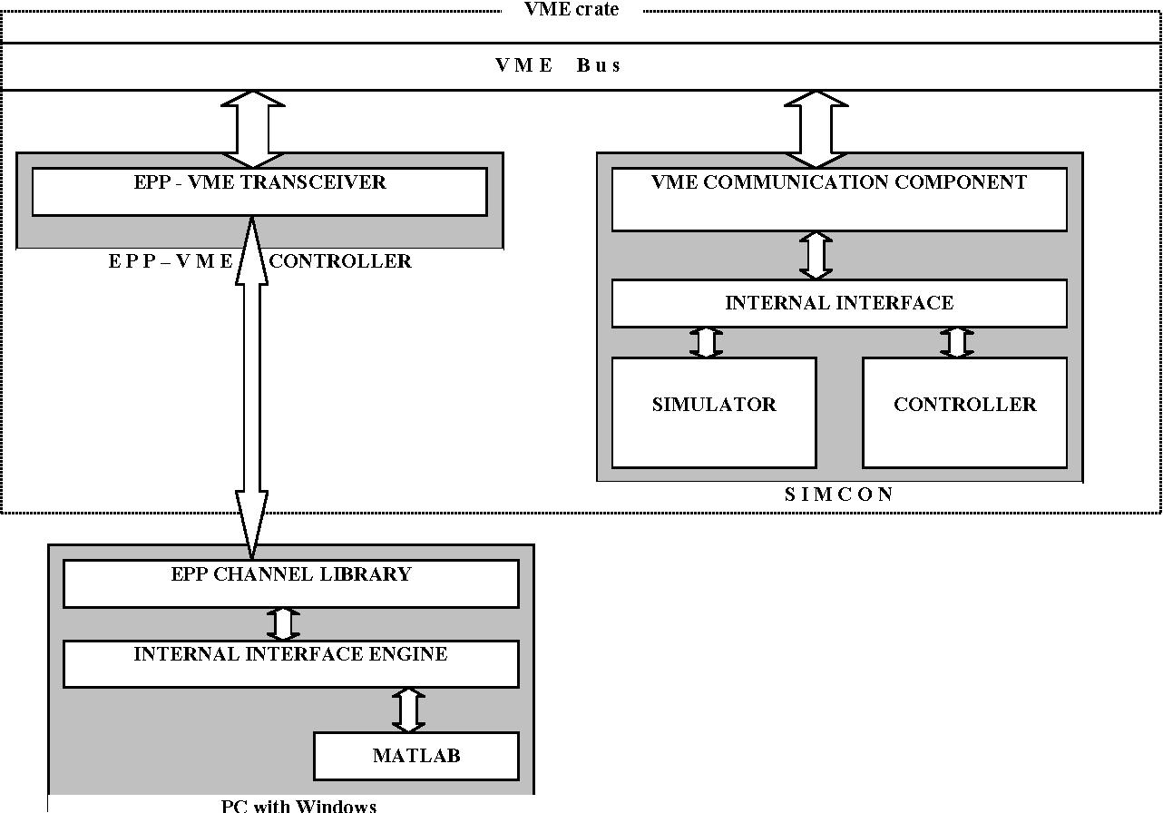 Manual J Procedures Electric Circuit Http Sparkylearningwikispacescom Electrical Vc M23hm Serv Man10 Service Array Figure 3 From Tesla Report 2005 06 Dsp Integrated Parameterized Rh Semanticscholar Org