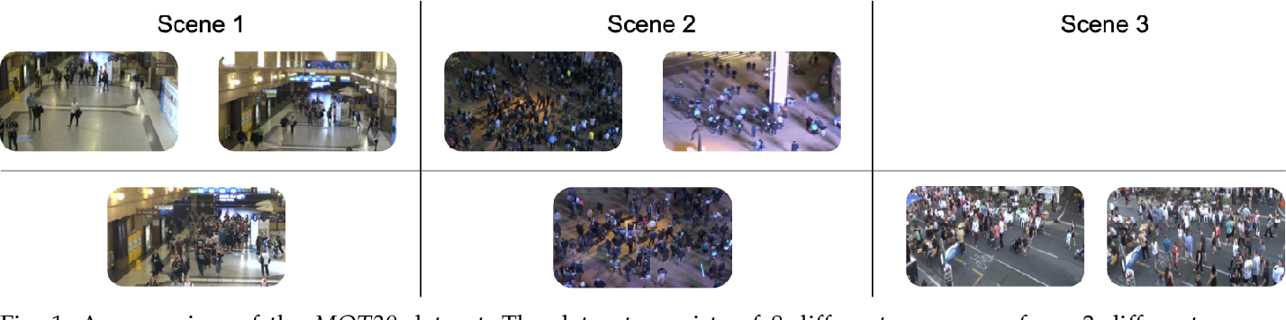 Figure 1 for MOT20: A benchmark for multi object tracking in crowded scenes