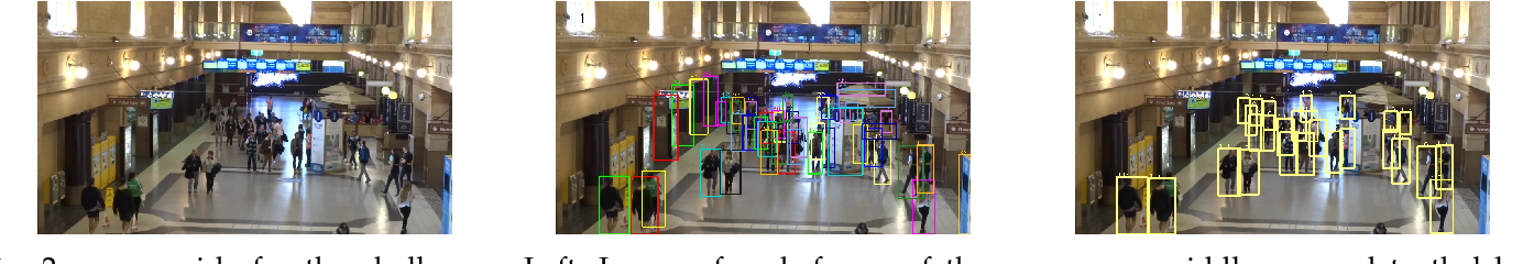 Figure 3 for MOT20: A benchmark for multi object tracking in crowded scenes