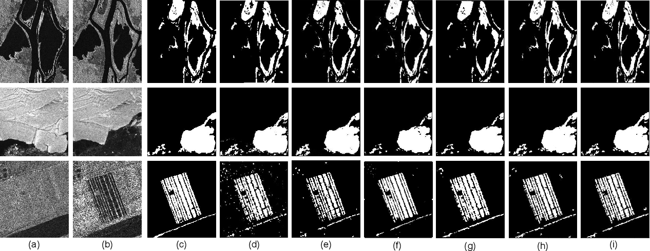 Figure 3 for Change Detection in Synthetic Aperture Radar Images Using a Dual-Domain Network