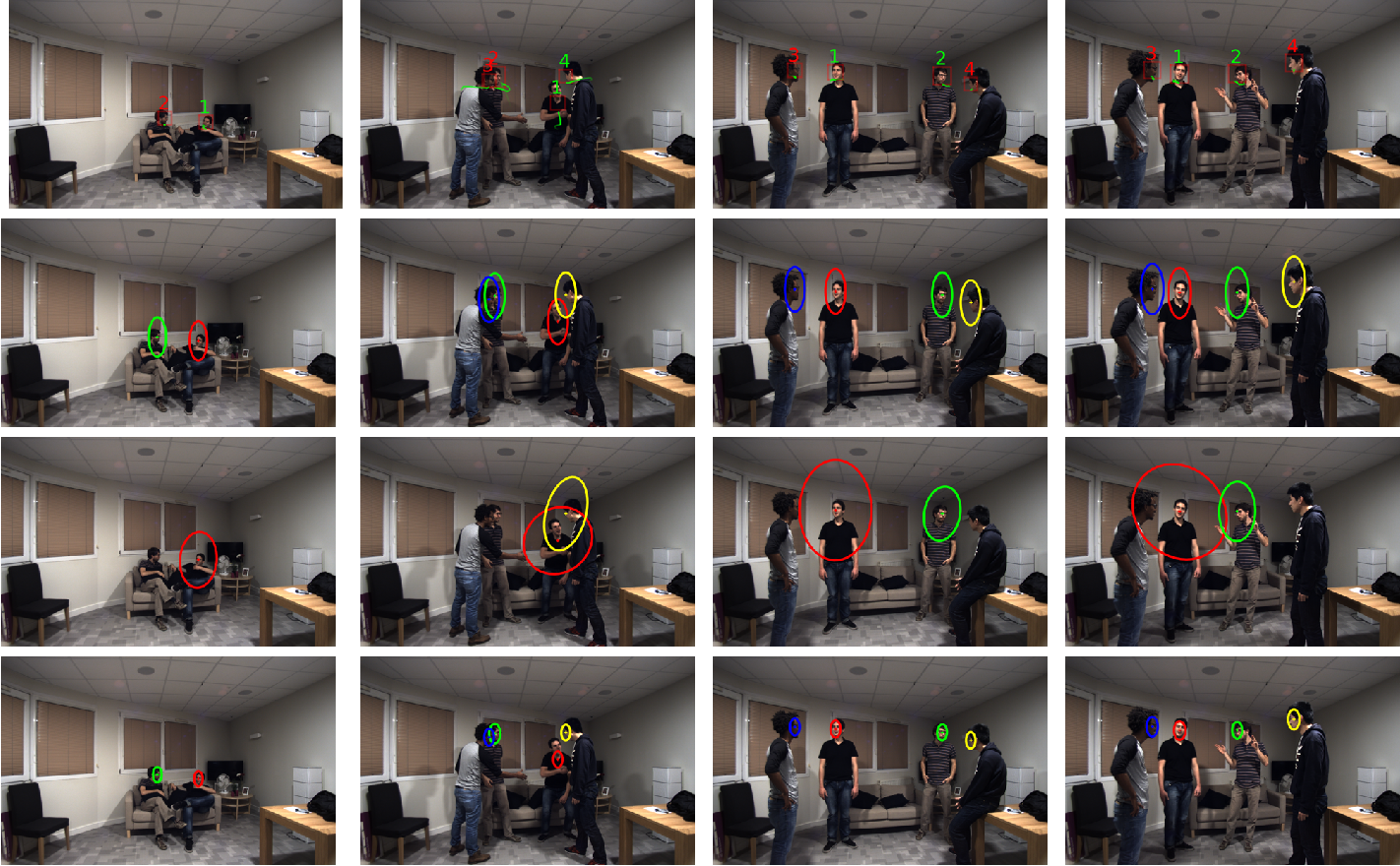 Figure 1 for Variational Bayesian Inference for Audio-Visual Tracking of Multiple Speakers