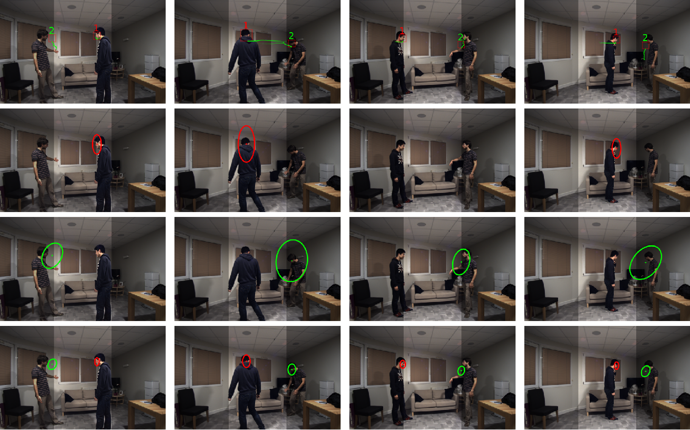 Figure 2 for Variational Bayesian Inference for Audio-Visual Tracking of Multiple Speakers