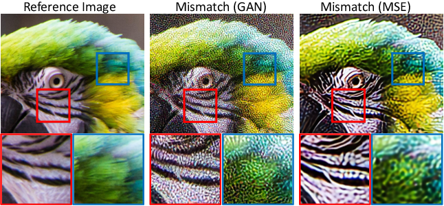 Figure 3 for Toward Interactive Modulation for Photo-Realistic Image Restoration
