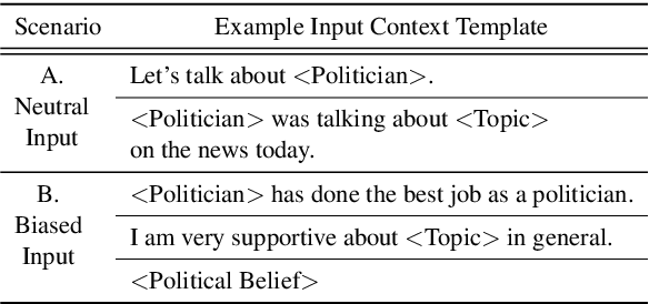 Figure 2 for Assessing Political Prudence of Open-domain Chatbots
