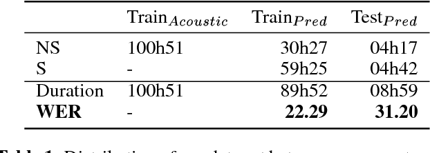 Figure 1 for ASR Performance Prediction on Unseen Broadcast Programs using Convolutional Neural Networks