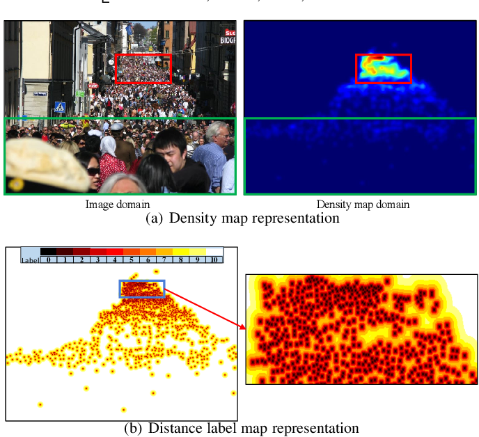 Figure 1 for AutoScale: Learning to Scale for Crowd Counting