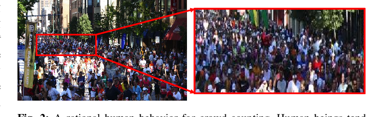 Figure 3 for AutoScale: Learning to Scale for Crowd Counting