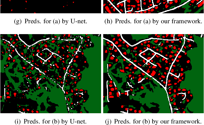 Figure 3 for SemI2I: Semantically Consistent Image-to-Image Translation for Domain Adaptation of Remote Sensing Data