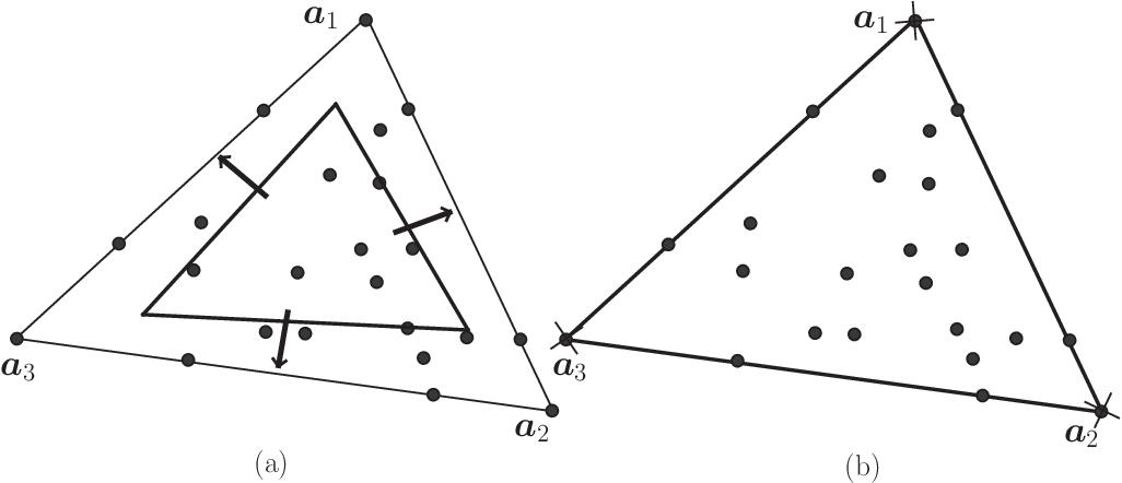 Figure 3 for Maximum Volume Inscribed Ellipsoid: A New Simplex-Structured Matrix Factorization Framework via Facet Enumeration and Convex Optimization