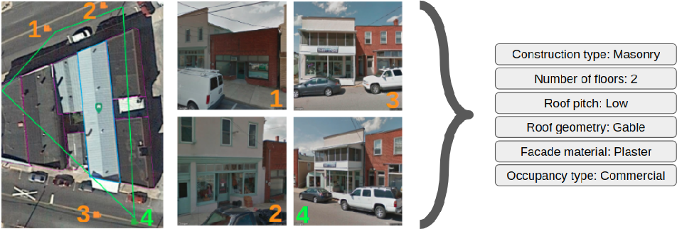 Figure 1 for Holistic Multi-View Building Analysis in the Wild with Projection Pooling