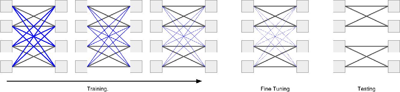 Figure 1 for Efficient Semantic Segmentation using Gradual Grouping
