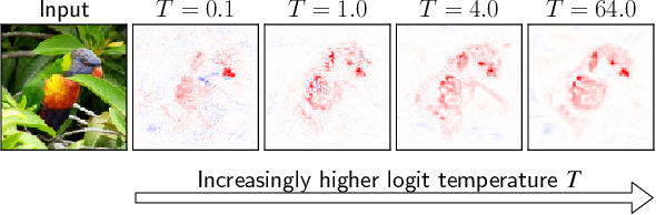 Figure 4 for Convolutional Dynamic Alignment Networks for Interpretable Classifications