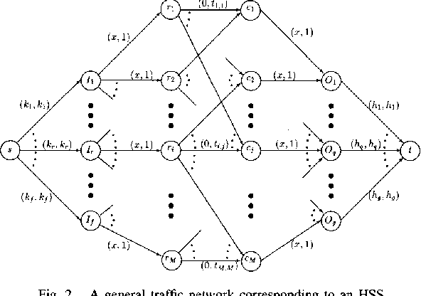 An improved time-slot assignment algorithm for TDM hierarchical
