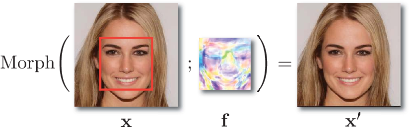 Figure 3 for Amora: Black-box Adversarial Morphing Attack