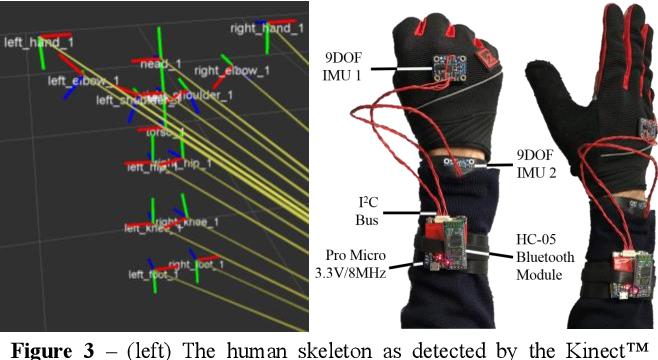 Figure 3 for Real-time Robot-assisted Ergonomics