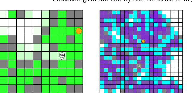 Figure 1 for Universal Reinforcement Learning Algorithms: Survey and Experiments