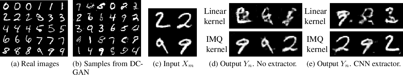 Figure 3 for Kernel Mean Matching for Content Addressability of GANs