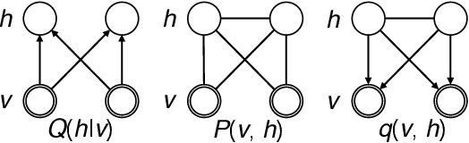 Figure 1 for Adversarial Variational Inference and Learning in Markov Random Fields