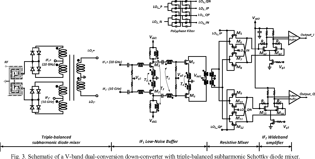 V-band dual-conversion down-converter with low-doped N-well