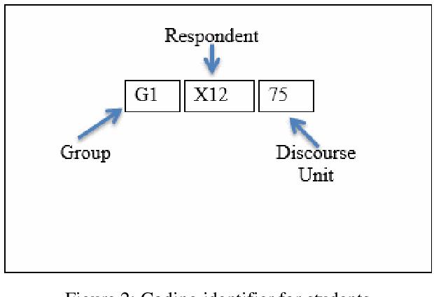 PDF] CYBERNATED STORYTELLING: REVITALISING STORYTELLING