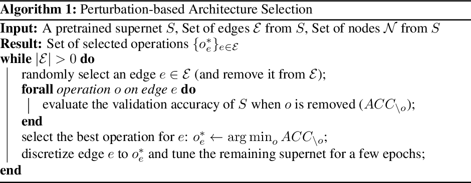 Figure 4 for Rethinking Architecture Selection in Differentiable NAS