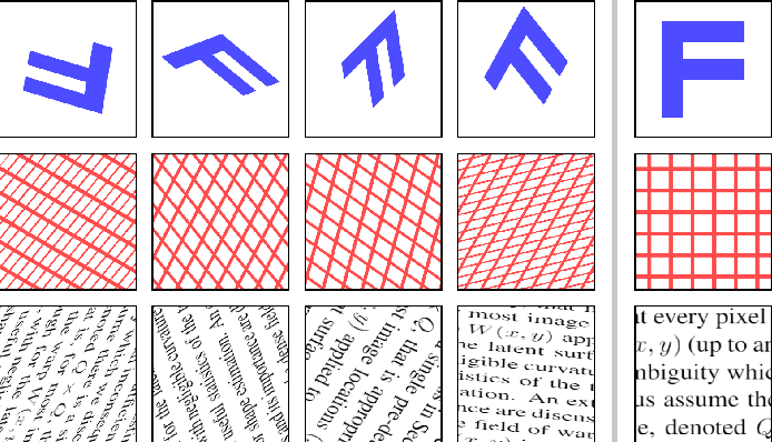 Figure 1 for Unique Geometry and Texture from Corresponding Image Patches