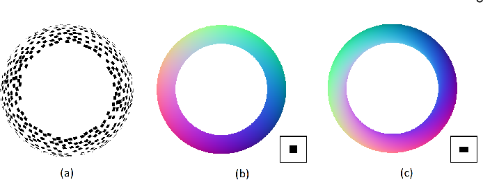 Figure 3 for Unique Geometry and Texture from Corresponding Image Patches