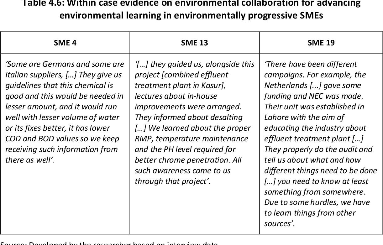 PDF] Understanding the microfoundations of environmental improvement