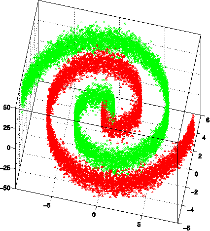 Figure 1 for A Distributed Approach towards Discriminative Distance Metric Learning