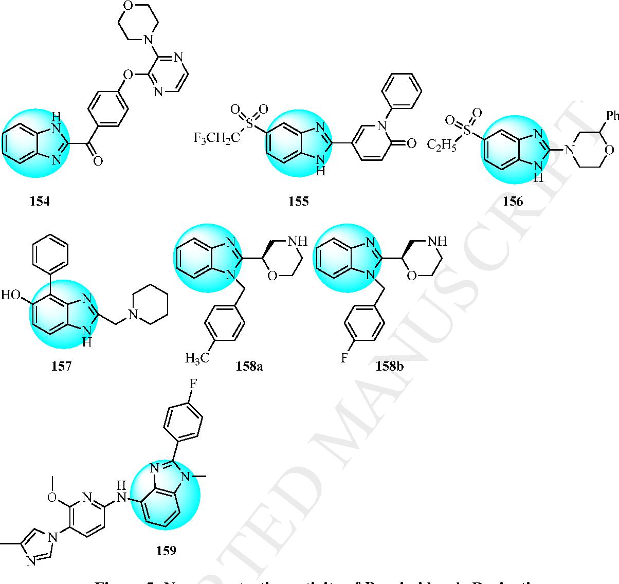 Figure 5: Neuro-protective activity of Benzimidazole Derivatives
