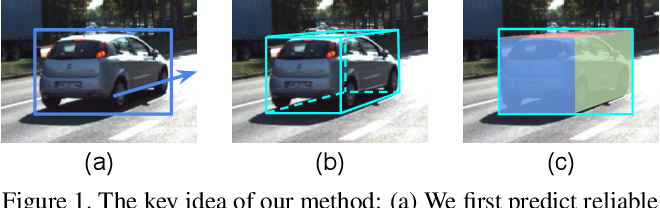 Figure 1 for GS3D: An Efficient 3D Object Detection Framework for Autonomous Driving