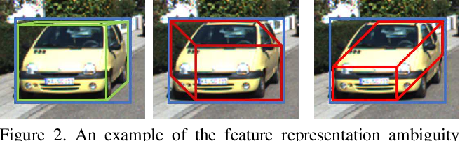 Figure 3 for GS3D: An Efficient 3D Object Detection Framework for Autonomous Driving