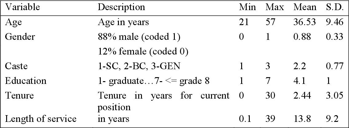 Bc D Caste Full Form