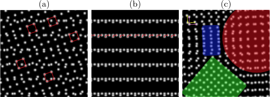 Figure 1 for Lattice Identification and Separation: Theory and Algorithm