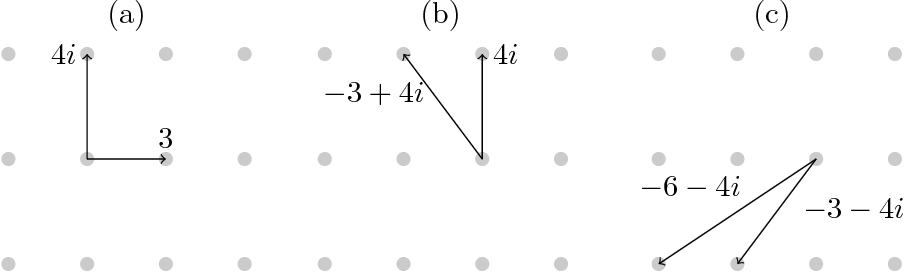 Figure 2 for Lattice Identification and Separation: Theory and Algorithm
