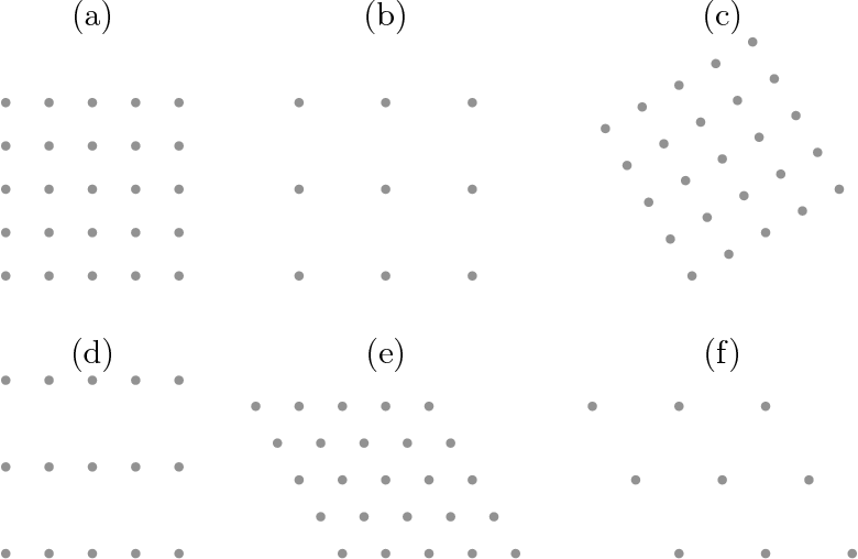Figure 3 for Lattice Identification and Separation: Theory and Algorithm