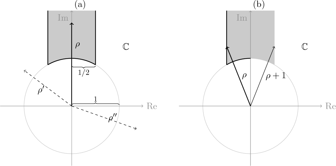 Figure 4 for Lattice Identification and Separation: Theory and Algorithm