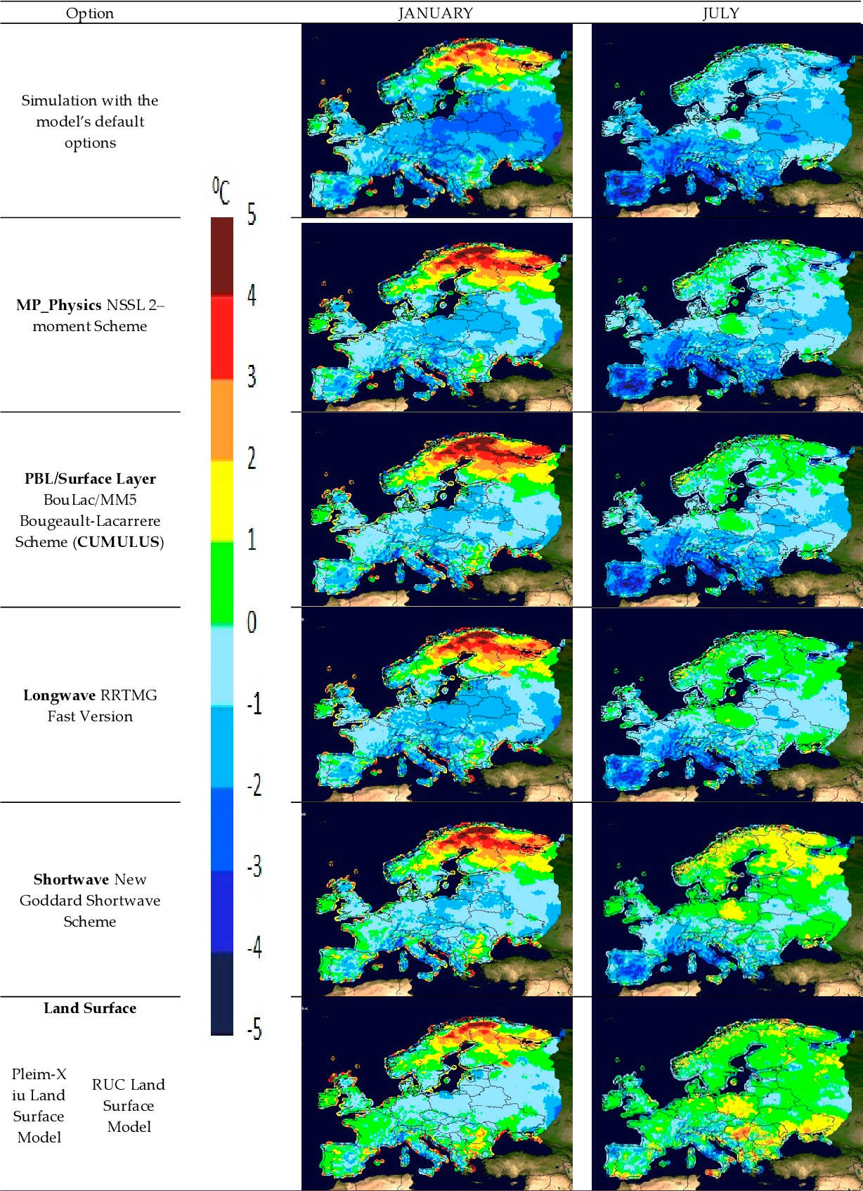 PDF] Sensitivity Assessment of WRF Parameterizations over Europe