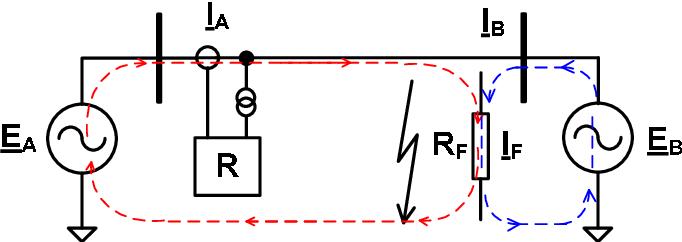 Novel impedance determination method for phase-to-phase
