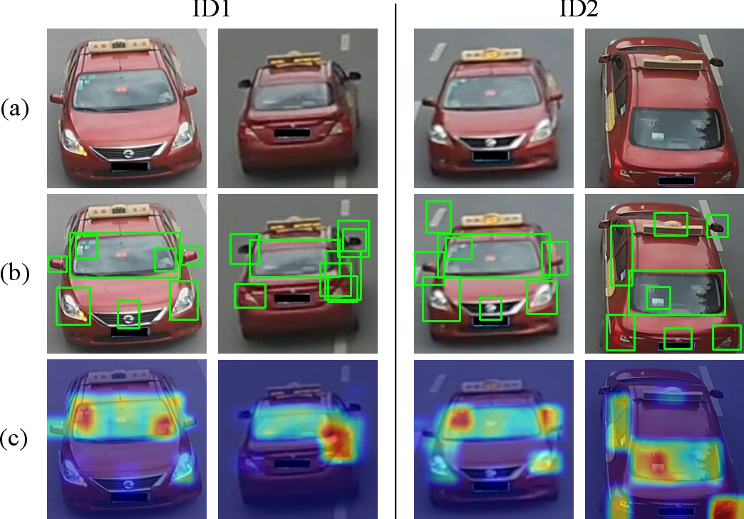 Figure 1 for Part-Guided Attention Learning for Vehicle Re-Identification