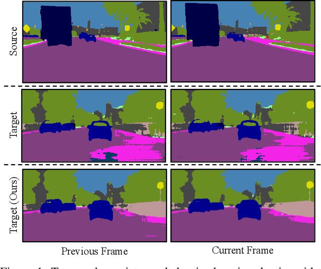 Figure 1 for Domain Adaptive Video Segmentation via Temporal Consistency Regularization