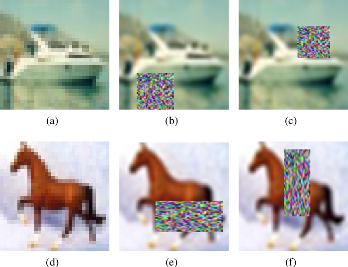 Figure 3 for Removing Backdoor-Based Watermarks in Neural Networks with Limited Data