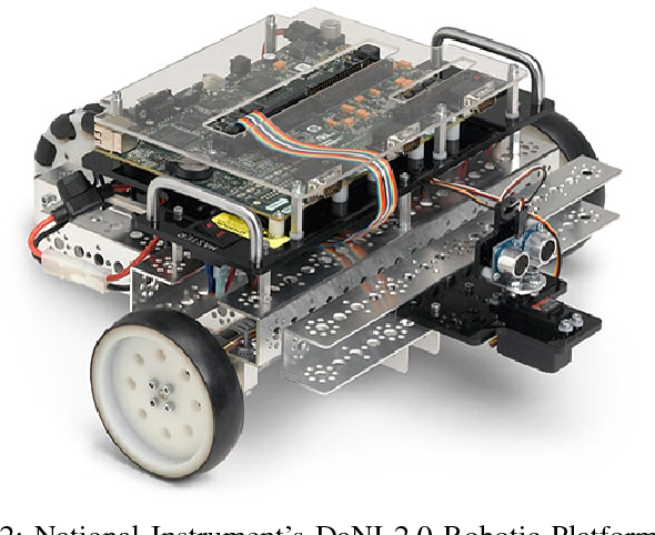 Figure 2 from Enabling a National Instruments DaNI 2 0 robotic